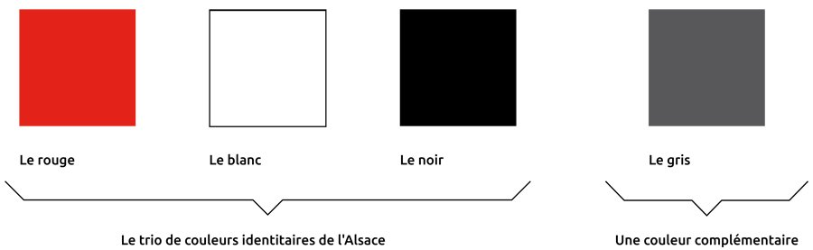 Les couleurs de la marque Alsace